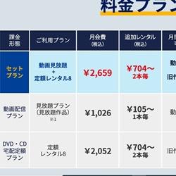 TSUTAYA TV(動画見放題プラン)【月額料金】1,026円(税込み)